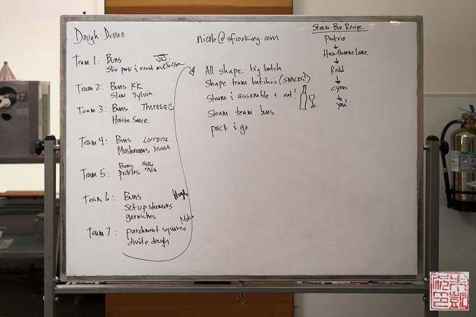 Steamed buns class schedule